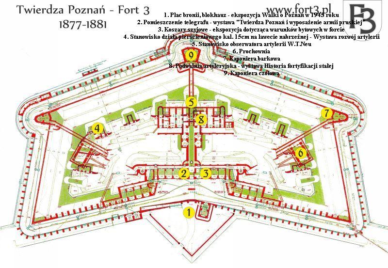 fort III zwiedzanie